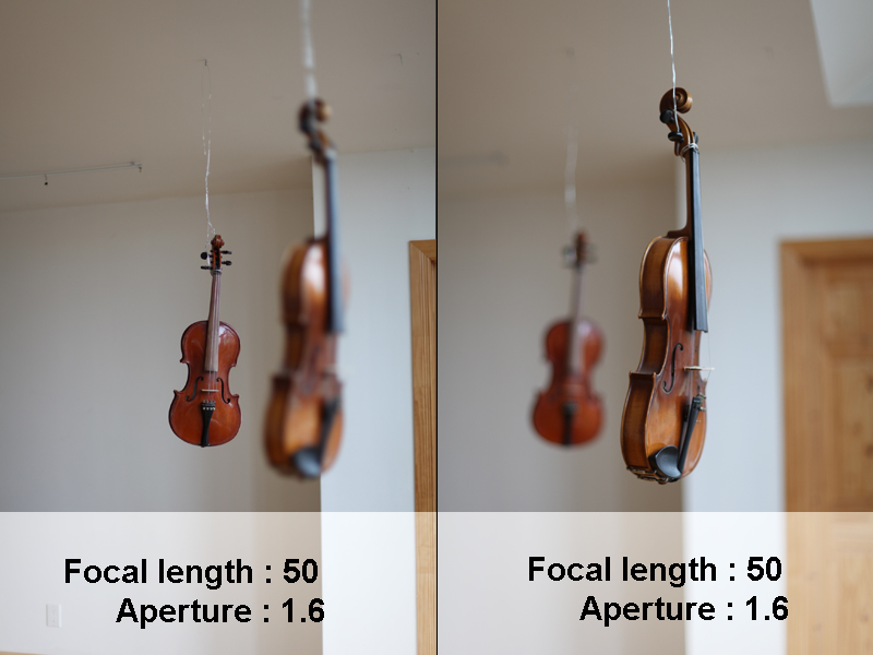 Photography courses and workshops - How to control DOF using Aperture