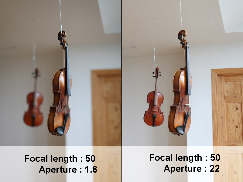 Photography courses - Closes aperture increases depth of field