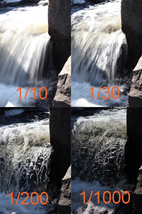 Photography course text book. Waterfall pictures with different shutter speed.